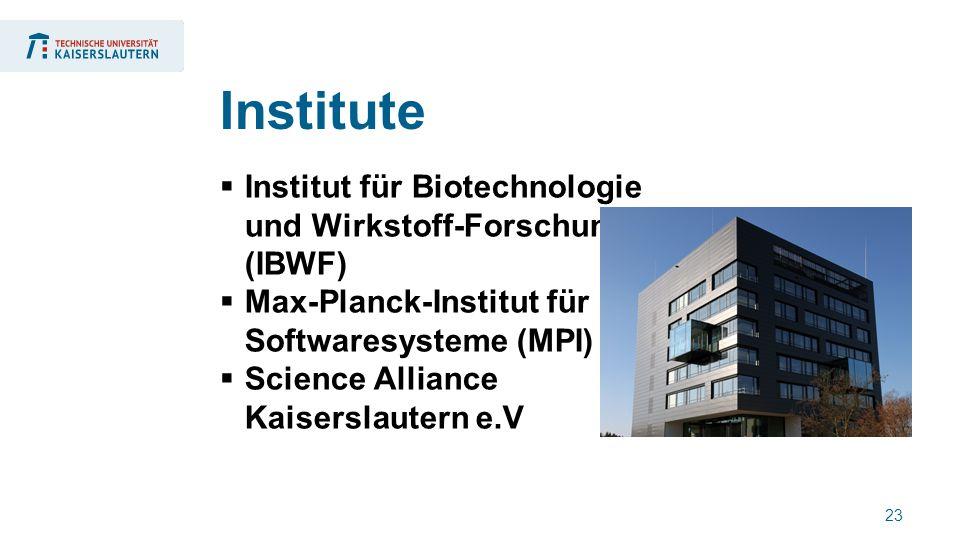 23  Institut für Biotechnologie und Wirkstoff-Forschung (IBWF)  Max-Planck-Institut für Softwaresysteme (MPI)  Science Alliance Kaiserslautern e.V Institute