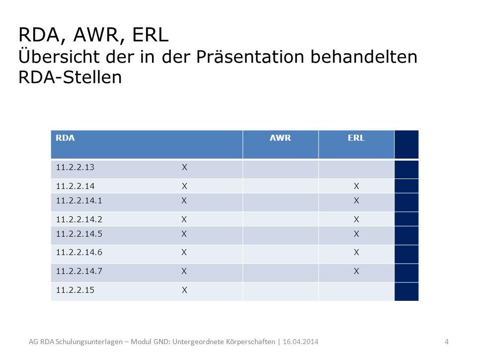 RDA, AWR, ERL Übersicht der in der Präsentation behandelten RDA-Stellen 4 RDAAWRERL 11.2.2.13 X 11.2.2.14 XX 11.2.2.14.1 XX 11.2.2.14.2 XX 11.2.2.14.5