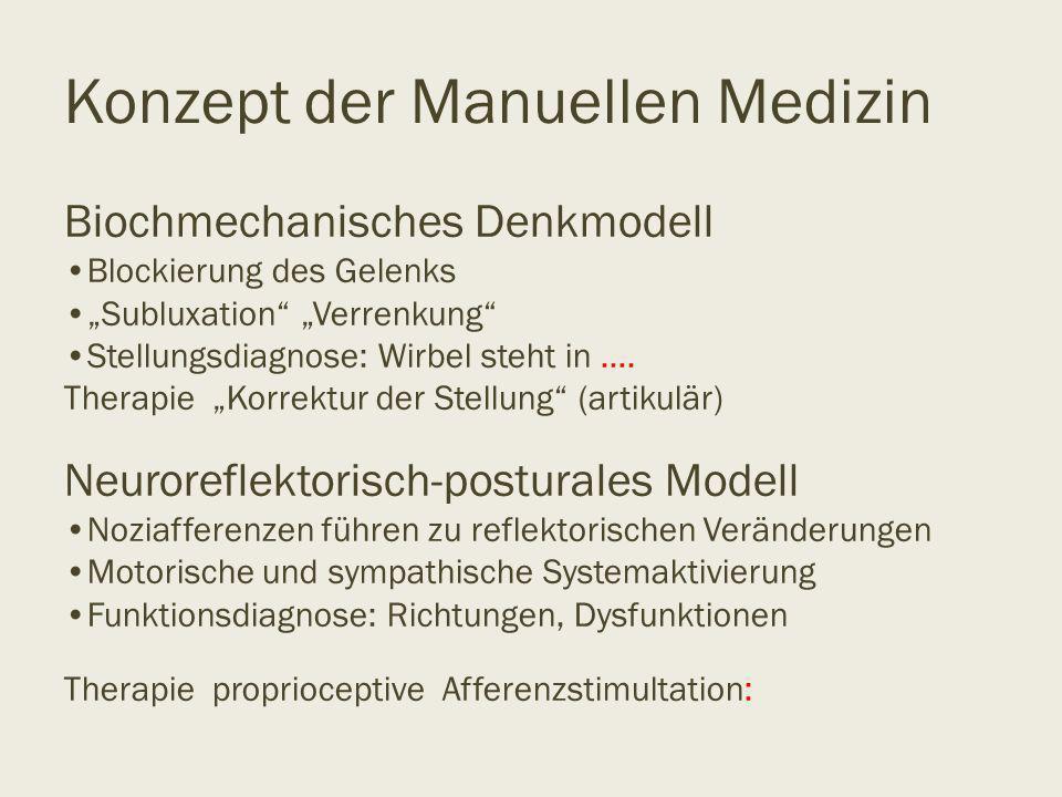"""Konzept der Manuellen Medizin Biochmechanisches Denkmodell Blockierung des Gelenks """"Subluxation"""" """"Verrenkung"""" Stellungsdiagnose: Wirbel steht in …. Th"""