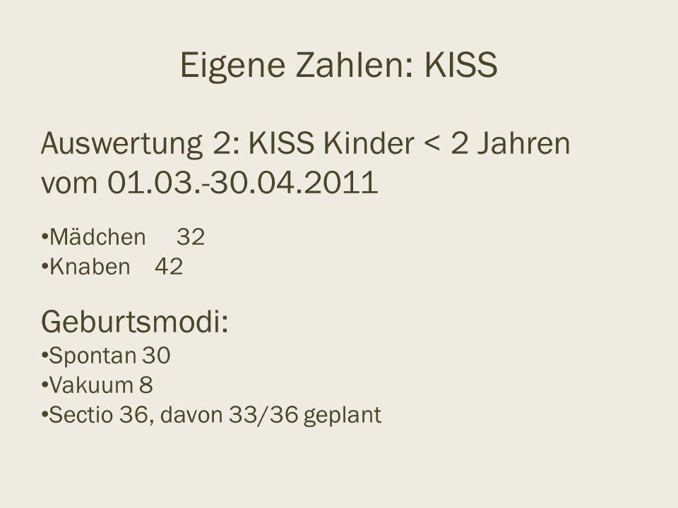 Eigene Zahlen: KISS Auswertung 2: KISS Kinder < 2 Jahren vom 01.03.-30.04.2011 Mädchen 32 Knaben 42 Geburtsmodi: Spontan 30 Vakuum 8 Sectio 36, davon
