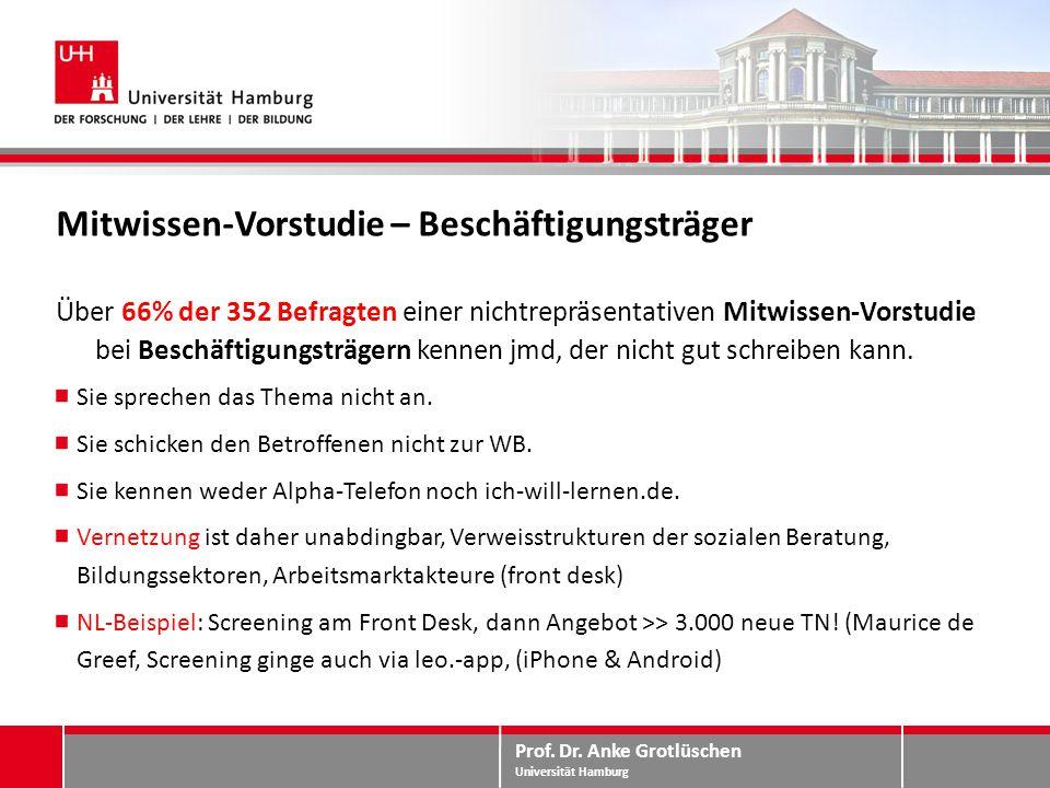 Prof. Dr. Anke Grotlüschen Universität Hamburg Mitwissen-Vorstudie – Beschäftigungsträger Über 66% der 352 Befragten einer nichtrepräsentativen Mitwis