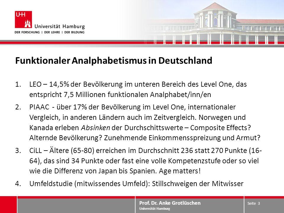 Prof. Dr. Anke Grotlüschen Universität Hamburg Funktionaler Analphabetismus in Deutschland 1.LEO – 14,5% der Bevölkerung im unteren Bereich des Level