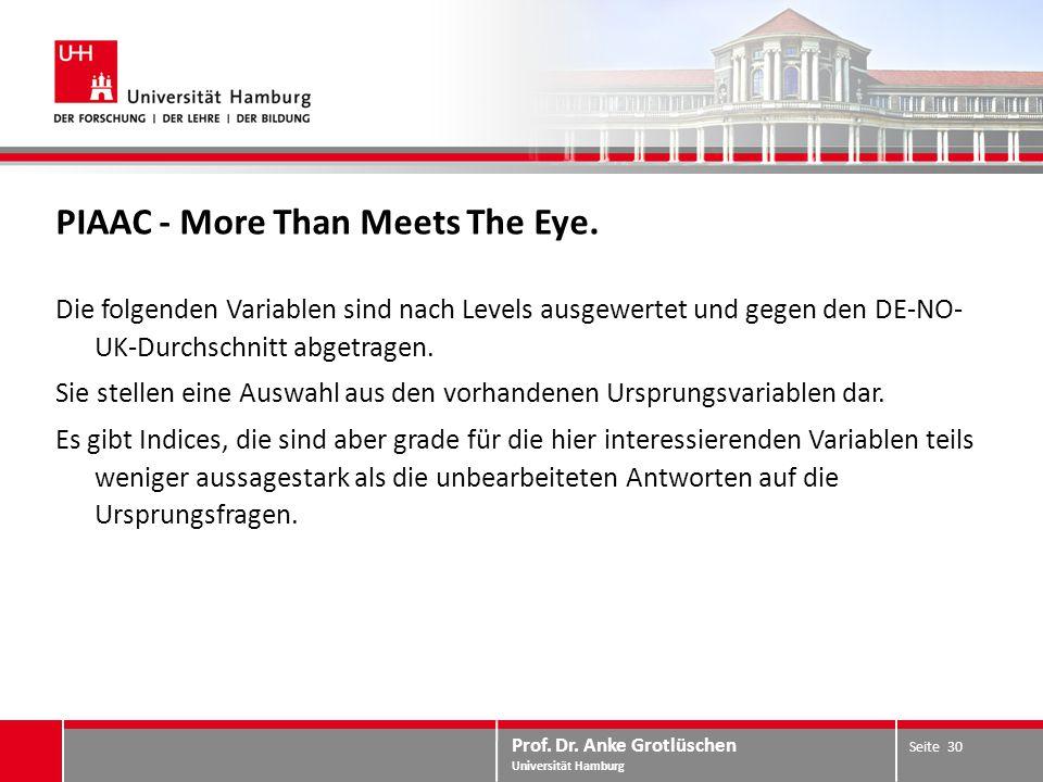 Prof. Dr. Anke Grotlüschen Universität Hamburg PIAAC - More Than Meets The Eye. Die folgenden Variablen sind nach Levels ausgewertet und gegen den DE-