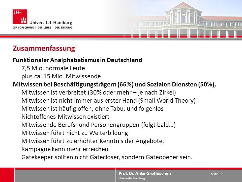 Prof. Dr. Anke Grotlüschen Universität Hamburg Zusammenfassung Funktionaler Analphabetismus in Deutschland 7,5 Mio. normale Leute plus ca. 15 Mio. Mit