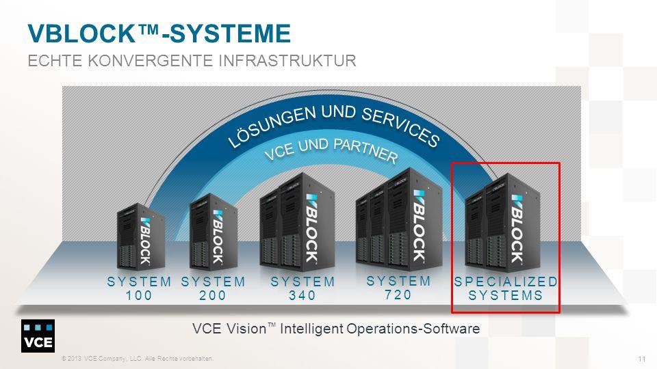 © 2013 VCE Company, LLC. Alle Rechte vorbehalten. ECHTE KONVERGENTE INFRASTRUKTUR 11 VBLOCK™-SYSTEME SYSTEM 720 SYSTEM 200 SYSTEM 100 SYSTEM 340 SPECI