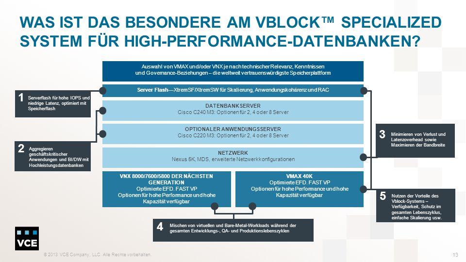 © 2013 VCE Company, LLC. Alle Rechte vorbehalten. 13 WAS IST DAS BESONDERE AM VBLOCK™ SPECIALIZED SYSTEM FÜR HIGH-PERFORMANCE-DATENBANKEN? VMAX 40K Op