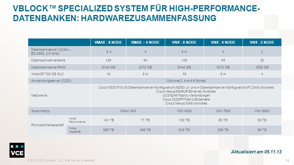 © 2013 VCE Company, LLC. Alle Rechte vorbehalten. 14 VBLOCK™ SPECIALIZED SYSTEM FÜR HIGH-PERFORMANCE- DATENBANKEN: HARDWAREZUSAMMENFASSUNG VMAX - 8 NO