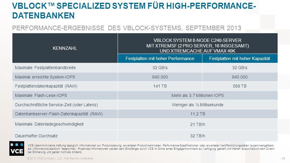 © 2013 VCE Company, LLC. Alle Rechte vorbehalten. PERFORMANCE-ERGEBNISSE DES VBLOCK-SYSTEMS, SEPTEMBER 2013 15 VBLOCK™ SPECIALIZED SYSTEM FÜR HIGH-PER
