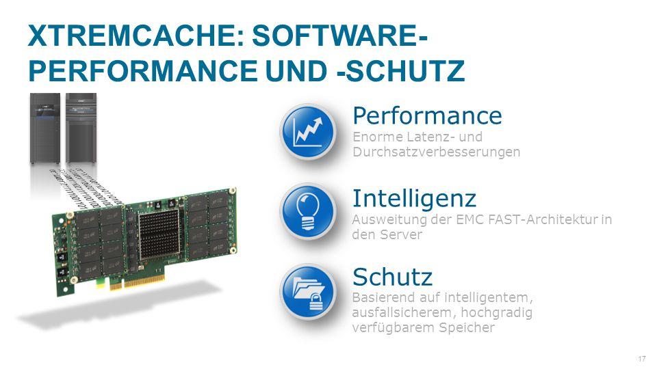 XTREMCACHE: SOFTWARE- PERFORMANCE UND -SCHUTZ Performance Intelligenz Schutz Enorme Latenz- und Durchsatzverbesserungen Ausweitung der EMC FAST-Archit