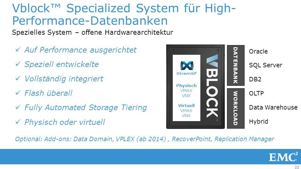 22 Auf Performance ausgerichtet Speziell entwickelte Vollständig integriert Flash überall Fully Automated Storage Tiering Physisch oder virtuell Optio