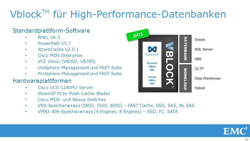23 Standardplattform-Software RHEL V6.3 PowerPath V5.7 XtremCache V2.0.1 Cisco MDS Enterprise VCE Vision (VB300, VB700) UniSphere-Management und FAST-
