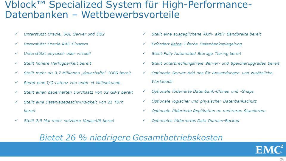 26 Vblock™ Specialized System für High-Performance- Datenbanken – Wettbewerbsvorteile Unterstützt Oracle, SQL Server und DB2 Unterstützt Oracle RAC-Cl
