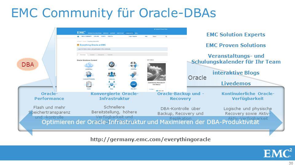 30 EMC Community für Oracle-DBAs DBA Flash und mehr Speichertransparenz und -kontrolle Oracle- Performance Schnellere Bereitstellung, höhere Verfügbar