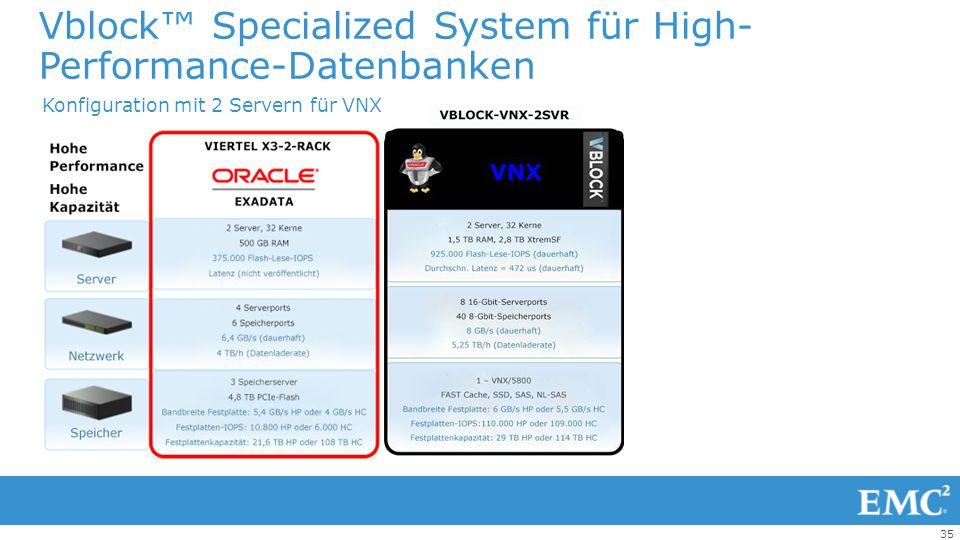 35 Vblock™ Specialized System für High- Performance-Datenbanken Konfiguration mit 2 Servern für VNX
