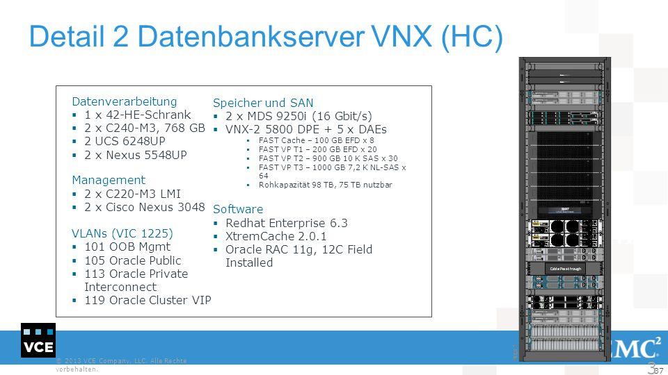 37 © 2013 VCE Company, LLC. Alle Rechte vorbehalten. Detail 2 Datenbankserver VNX (HC) 37 + Datenverarbeitung  1 x 42-HE-Schrank  2 x C240-M3, 768 G