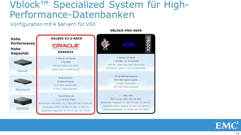 38 Konfiguration mit 4 Servern für VNX Vblock™ Specialized System für High- Performance-Datenbanken