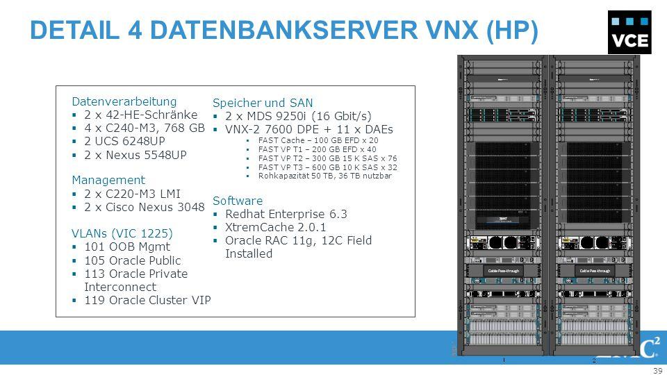 39 DETAIL 4 DATENBANKSERVER VNX (HP) + Datenverarbeitung  2 x 42-HE-Schränke  4 x C240-M3, 768 GB  2 UCS 6248UP  2 x Nexus 5548UP Management  2 x