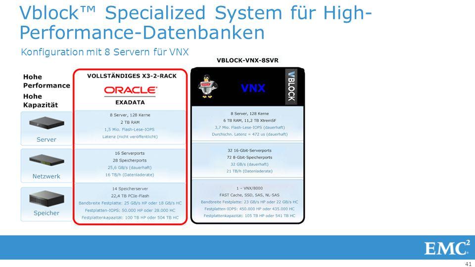 41 Konfiguration mit 8 Servern für VNX Vblock™ Specialized System für High- Performance-Datenbanken