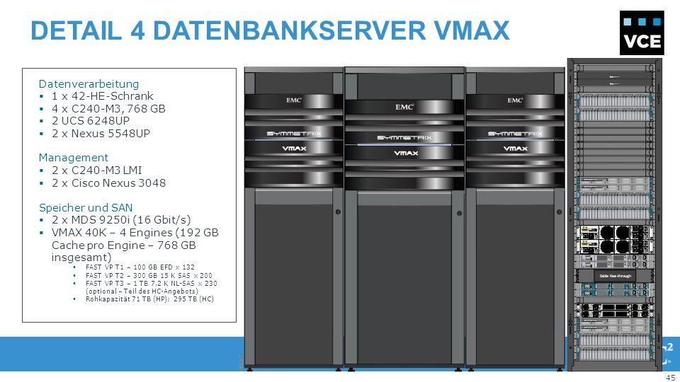 45 DETAIL 4 DATENBANKSERVER VMAX + Datenverarbeitung  1 x 42-HE-Schrank  4 x C240-M3, 768 GB  2 UCS 6248UP  2 x Nexus 5548UP Management  2 x C240