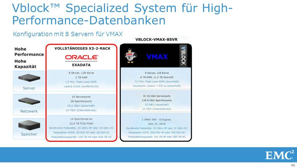 46 Konfiguration mit 8 Servern für VMAX Vblock™ Specialized System für High- Performance-Datenbanken