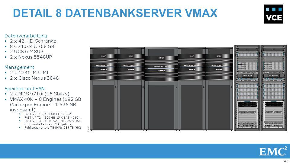 47 DETAIL 8 DATENBANKSERVER VMAX Datenverarbeitung  2 x 42-HE-Schränke  8 C240-M3, 768 GB  2 UCS 6248UP  2 x Nexus 5548UP Management  2 x C240-M3