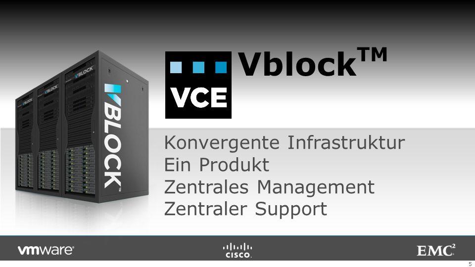 5 Konvergente Infrastruktur Ein Produkt Zentrales Management Zentraler Support Vblock TM