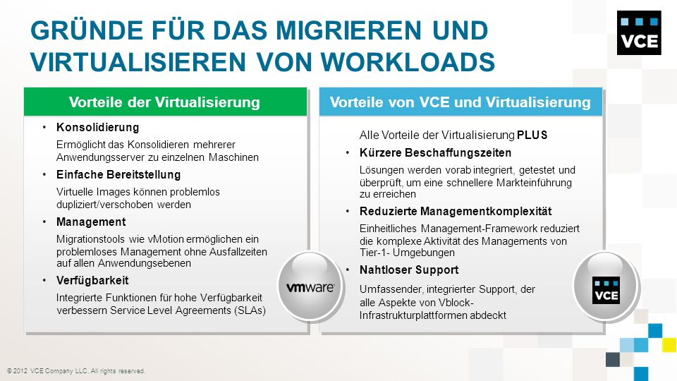 38 Konfiguration mit 4 Servern für VNX Vblock™ Specialized System für High- Performance-Datenbanken