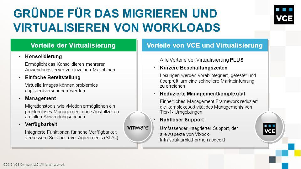© 2012 VCE Company LLC, All rights reserved. Vorteile von VCE und Virtualisierung GRÜNDE FÜR DAS MIGRIEREN UND VIRTUALISIEREN VON WORKLOADS Vorteile d
