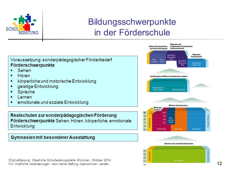 Originalfassung: Staatliche Schulberatungsstelle München, Oktober 2014. Für inhaltliche Veränderungen kann keine Haftung übernommen werden. 12 Bildung