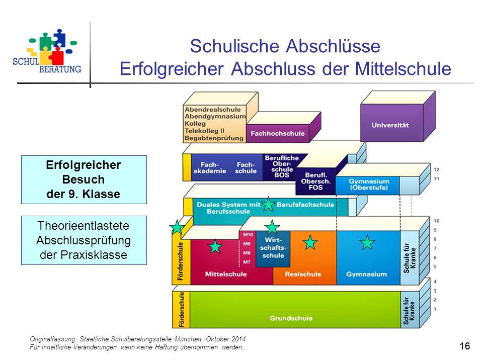 Originalfassung: Staatliche Schulberatungsstelle München, Oktober 2014 Für inhaltliche Veränderungen kann keine Haftung übernommen werden. 16 Schulisc