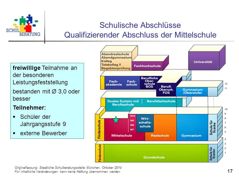 Originalfassung: Staatliche Schulberatungsstelle München, Oktober 2014 Für inhaltliche Veränderungen kann keine Haftung übernommen werden. 17 Schulisc