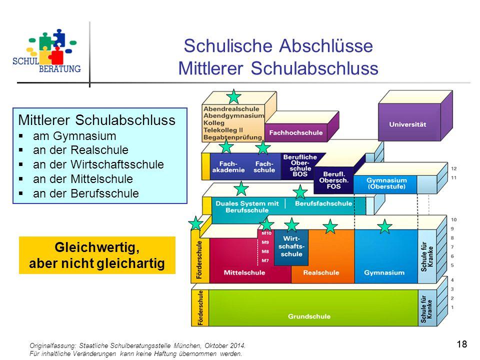 Originalfassung: Staatliche Schulberatungsstelle München, Oktober 2014. Für inhaltliche Veränderungen kann keine Haftung übernommen werden. 18 Schulis