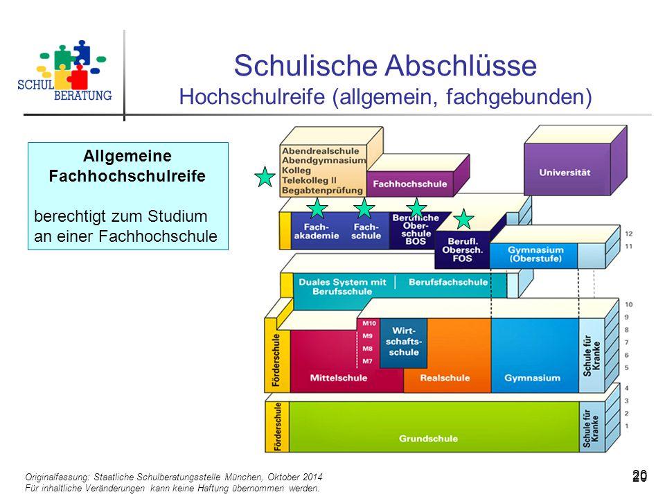 Originalfassung: Staatliche Schulberatungsstelle München, Oktober 2014 Für inhaltliche Veränderungen kann keine Haftung übernommen werden. 20 Schulisc