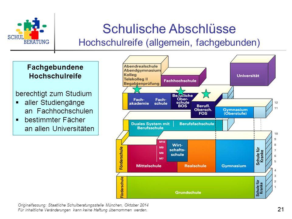 Originalfassung: Staatliche Schulberatungsstelle München, Oktober 2014 Für inhaltliche Veränderungen kann keine Haftung übernommen werden. 21 Schulisc