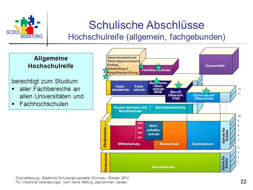 Originalfassung: Staatliche Schulberatungsstelle München, Oktober 2014 Für inhaltliche Veränderungen kann keine Haftung übernommen werden. 22 Schulisc