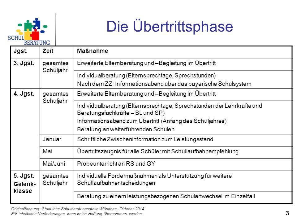 Originalfassung: Staatliche Schulberatungsstelle München, Oktober 2014 Für inhaltliche Veränderungen kann keine Haftung übernommen werden. 33 Die Über