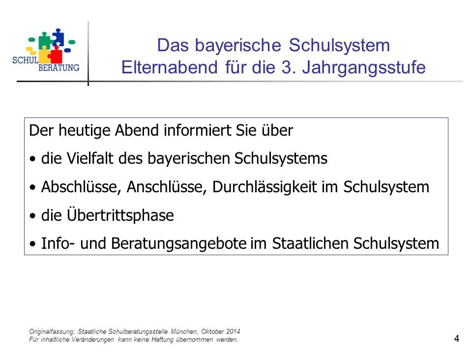 Originalfassung: Staatliche Schulberatungsstelle München, Oktober 2014 Für inhaltliche Veränderungen kann keine Haftung übernommen werden. 44 Das baye