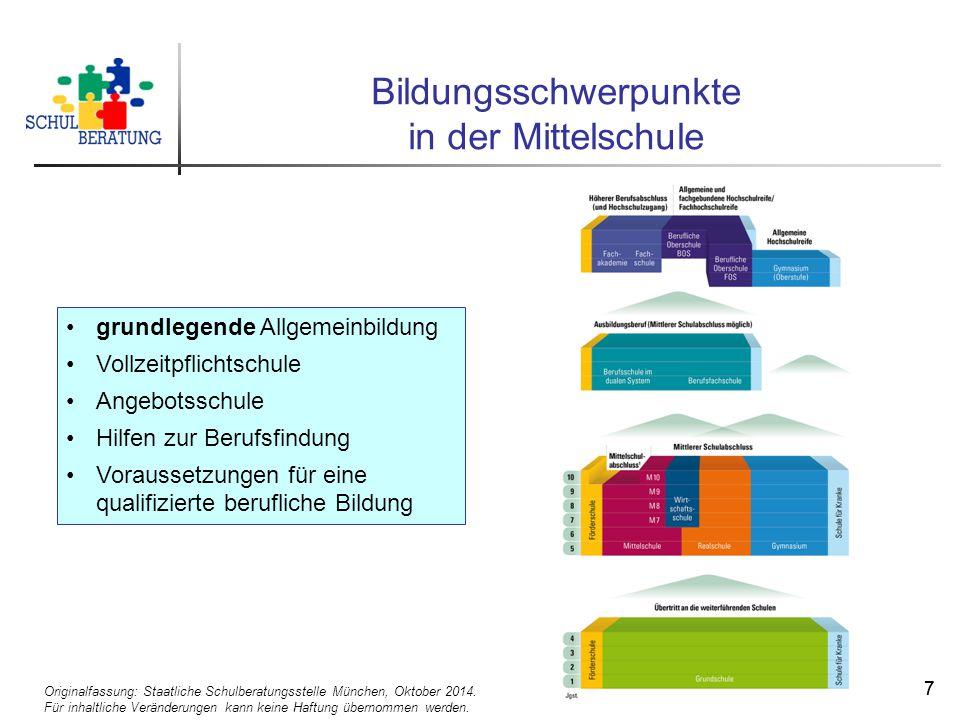 Originalfassung: Staatliche Schulberatungsstelle München, Oktober 2014. Für inhaltliche Veränderungen kann keine Haftung übernommen werden. 77 Bildung