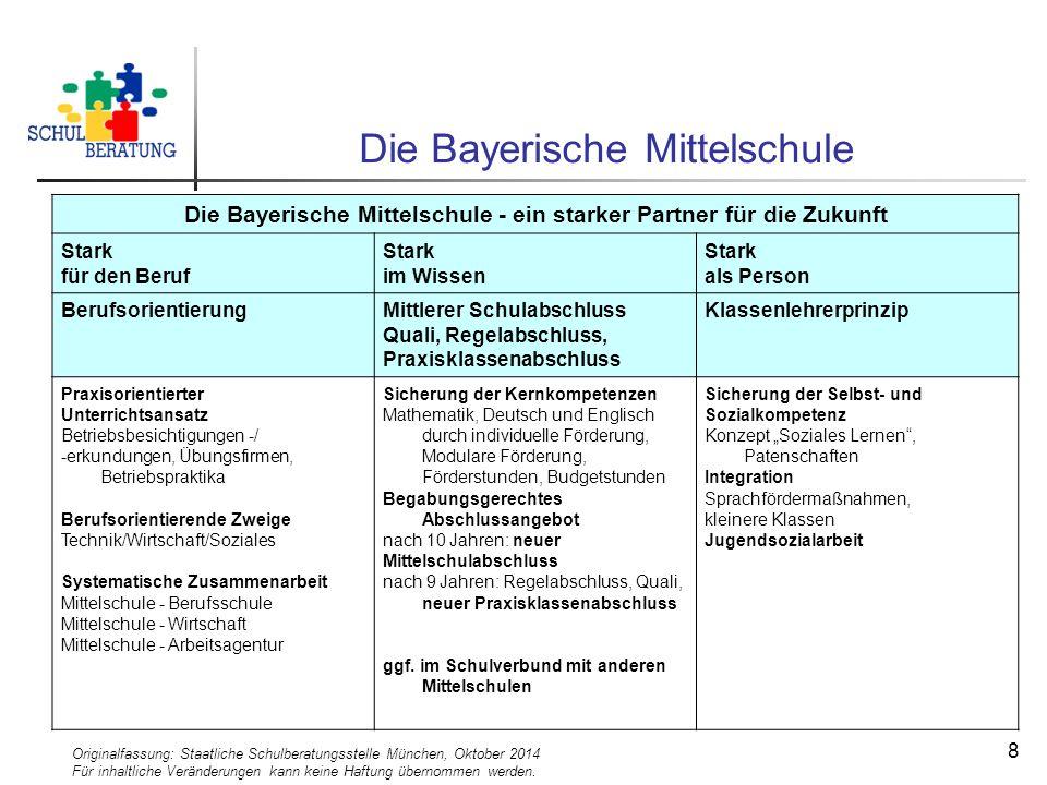 Originalfassung: Staatliche Schulberatungsstelle München, Oktober 2014 Für inhaltliche Veränderungen kann keine Haftung übernommen werden. 8 Die Bayer