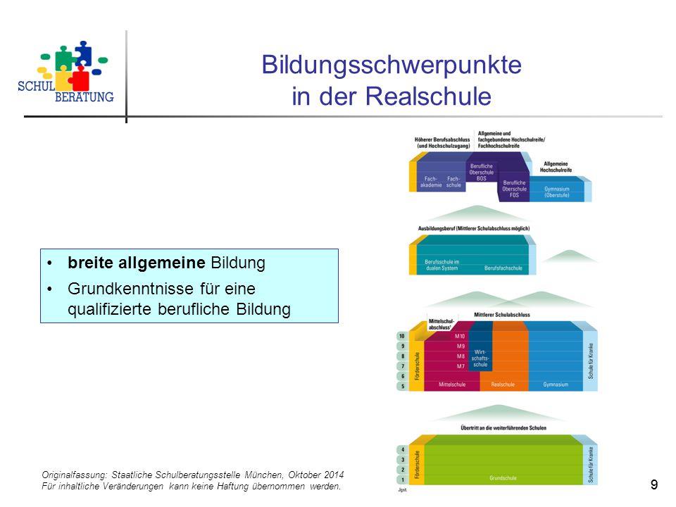Originalfassung: Staatliche Schulberatungsstelle München, Oktober 2014 Für inhaltliche Veränderungen kann keine Haftung übernommen werden. 99 Bildungs