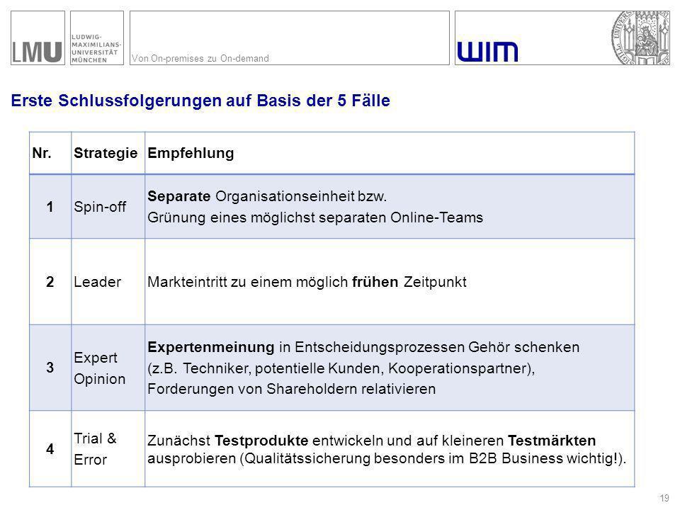 Von On-premises zu On-demand Erste Schlussfolgerungen auf Basis der 5 Fälle 19 Nr.StrategieEmpfehlung 1 Spin-off Separate Organisationseinheit bzw. Gr