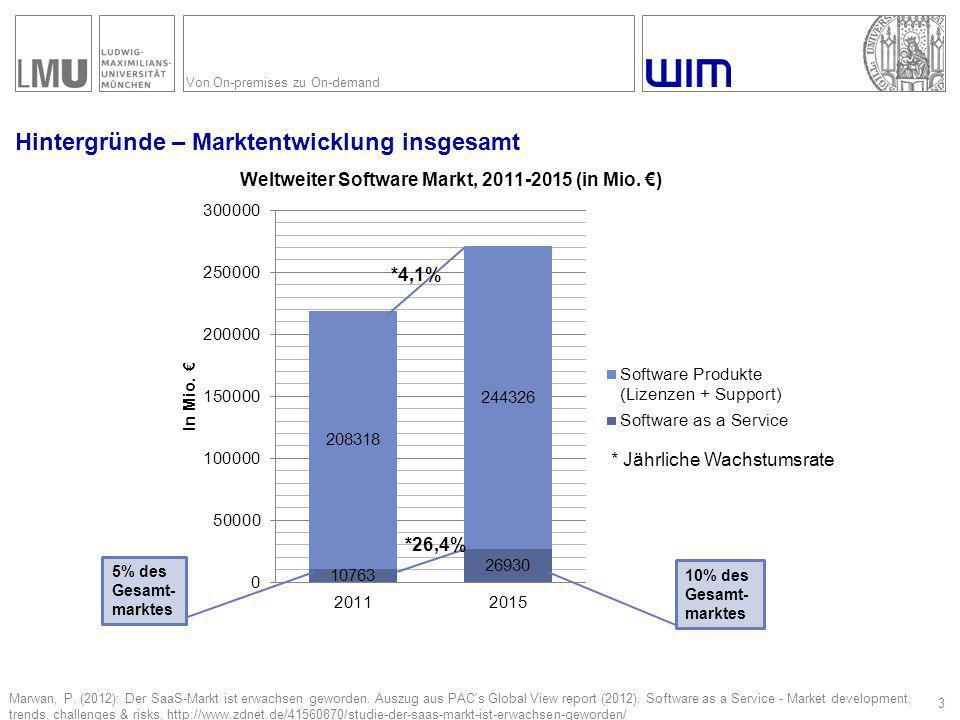 Von On-premises zu On-demand Hintergründe – Marktentwicklung insgesamt 3 Marwan, P. (2012): Der SaaS-Markt ist erwachsen geworden. Auszug aus PAC's Gl