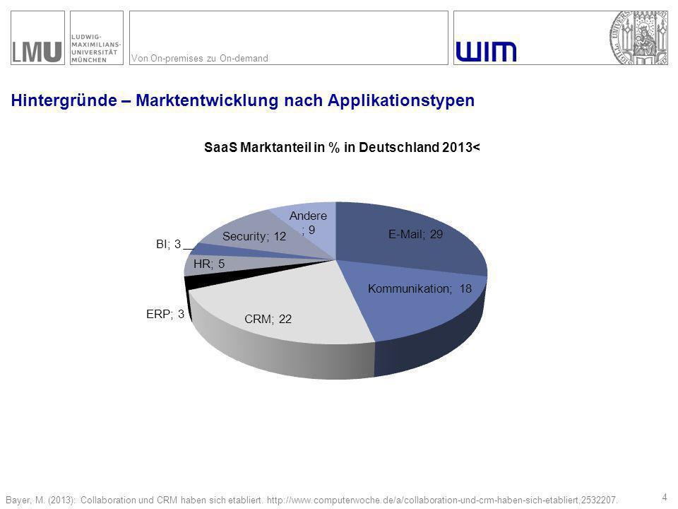 Von On-premises zu On-demand Fall 2 - Hintergründe Das Unternehmen  Wichtige Produkte: ERP, heute weitere Produkte in den Bereichen CRM, SRM, SCM, DBMW  Gründung: Anfang 70ger Jahren  Niederlassungen weltweit (65.000 Mitarbeiter)  Software: mehrere Sprachen, in über 120 Ländern verfügbar Disruptivität der Technologie für das Unternehmen  Die On-premise Software war nicht für die Cloud konzipiert.