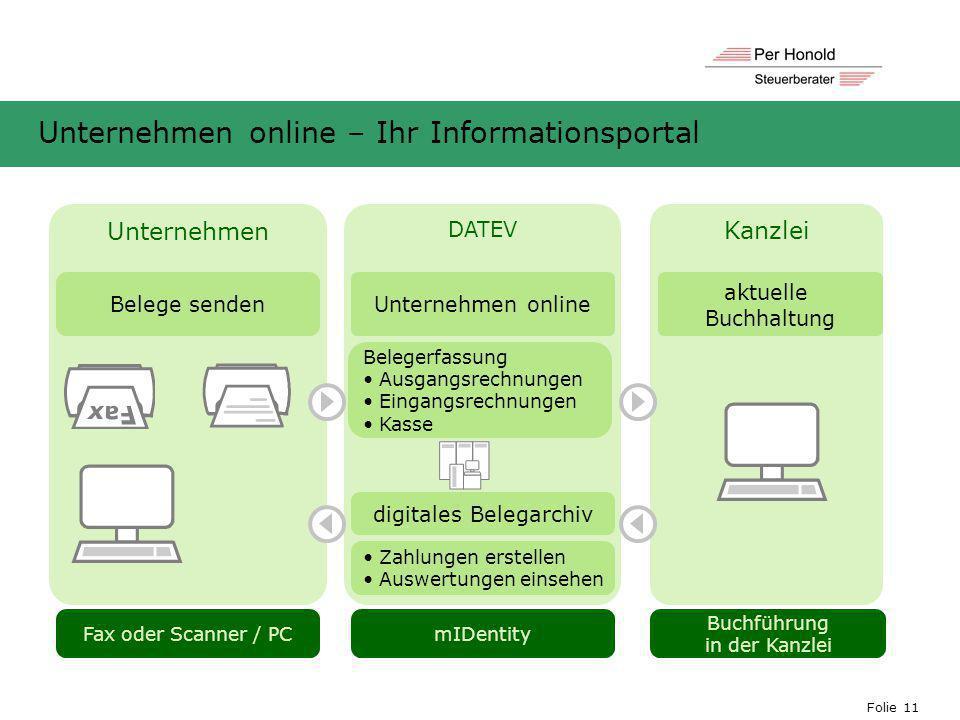 Folie 11 Kanzlei aktuelle Buchhaltung Unternehmen online – Ihr Informationsportal Unternehmen Belege senden DATEV Unternehmen online digitales Belegar