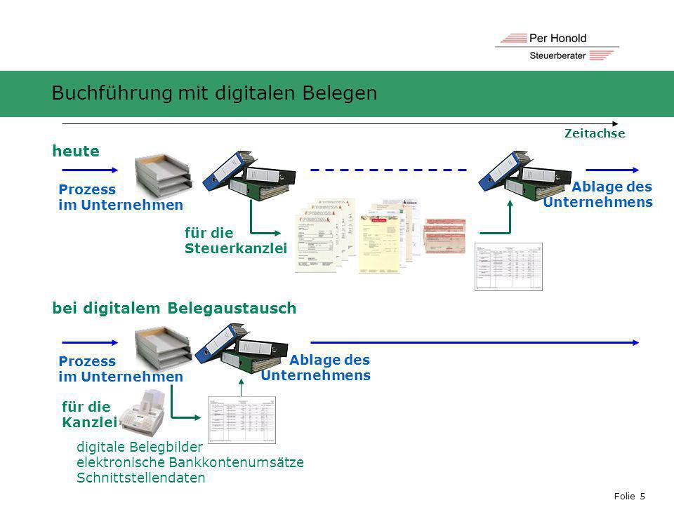Folie 5 für die Steuerkanzlei Ablage des Unternehmens bei digitalem Belegaustausch für die Kanzlei Ablage des Unternehmens Zeitachse Prozess im Untern
