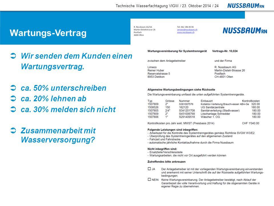 Edelstahlverteiler für Wasserversorgungen Technische Wasserfachtagung VIGW / 23.