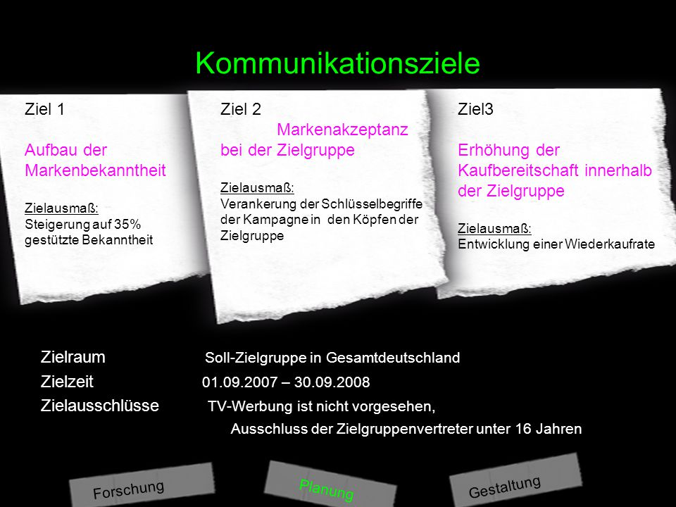 Kommunikationsziele Zielraum Soll-Zielgruppe in Gesamtdeutschland Zielzeit 01.09.2007 – 30.09.2008 Zielausschlüsse TV-Werbung ist nicht vorgesehen, Ausschluss der Zielgruppenvertreter unter 16 Jahren Ziel 1 Aufbau der Markenbekanntheit Zielausmaß: Steigerung auf 35% gestützte Bekanntheit Ziel3 Erhöhung der Kaufbereitschaft innerhalb der Zielgruppe Zielausmaß: Entwicklung einer Wiederkaufrate Ziel 2 Markenakzeptanz bei der Zielgruppe Zielausmaß: Verankerung der Schlüsselbegriffe der Kampagne in den Köpfen der Zielgruppe Planung Forschung Gestaltung