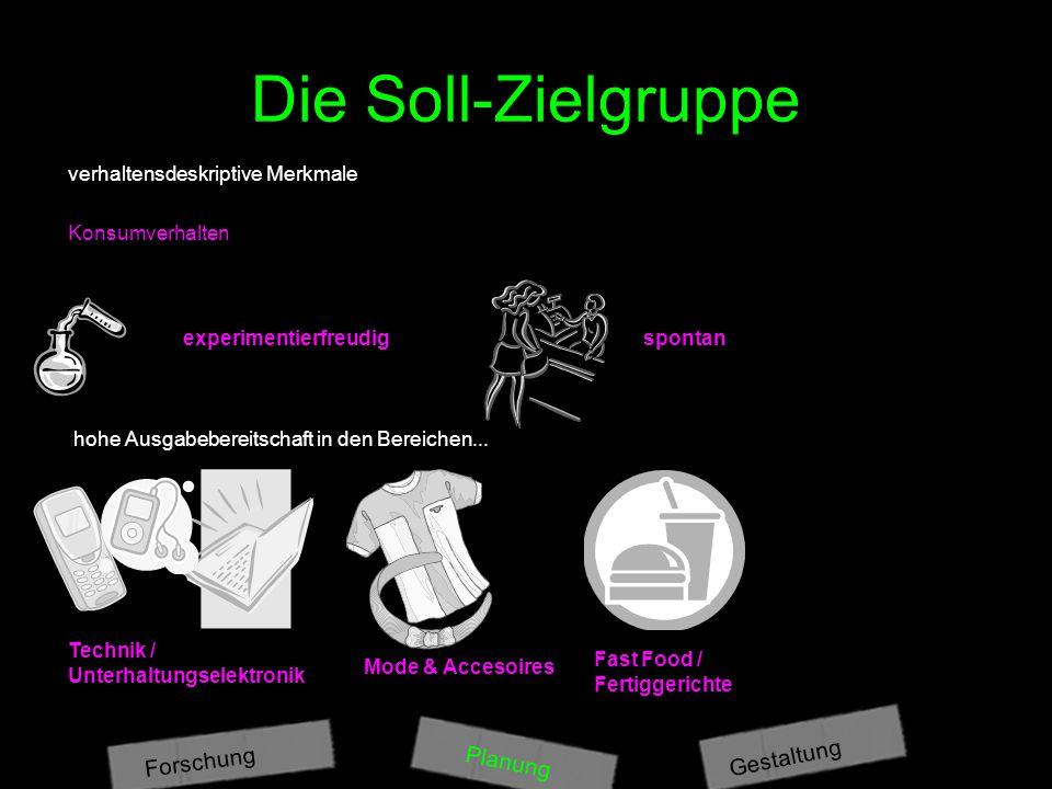 Die Soll-Zielgruppe verhaltensdeskriptive Merkmale Konsumverhalten hohe Ausgabebereitschaft in den Bereichen...