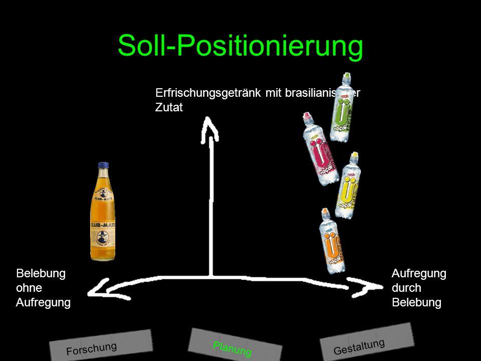 Planung Gestaltung Forschung Soll-Positionierung Belebung ohne Aufregung Aufregung durch Belebung Erfrischungsgetränk mit brasilianischer Zutat