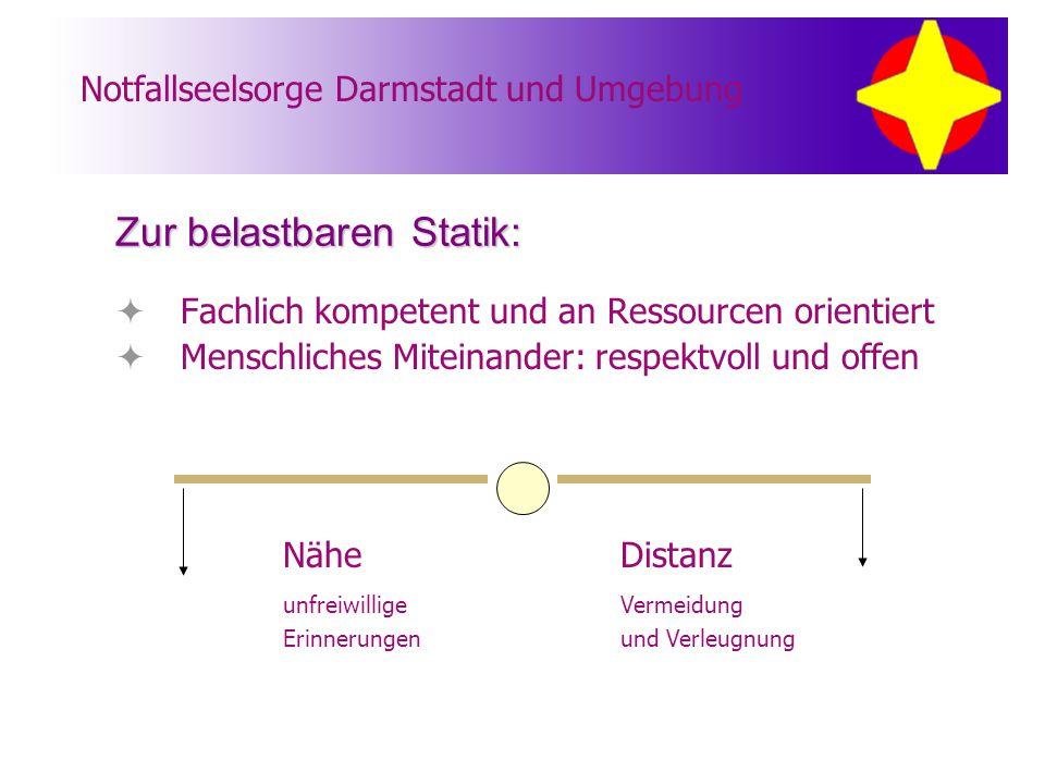 Notfallseelsorge Darmstadt und Umgebung Zur belastbaren Statik:  Fachlich kompetent und an Ressourcen orientiert  Menschliches Miteinander: respektvoll und offen NäheDistanz unfreiwillige Vermeidung Erinnerungenund Verleugnung